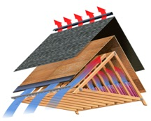Breathe-roofing-system