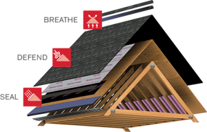 Total-Protection-Roofing-System