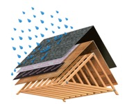 Water-Proof-Barrier-Roofs